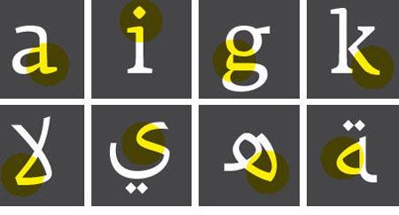 fedra arabic font
