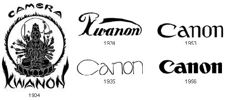 evolution of canon's logo