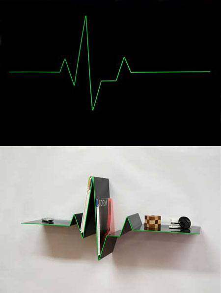 the pulse bookshelf