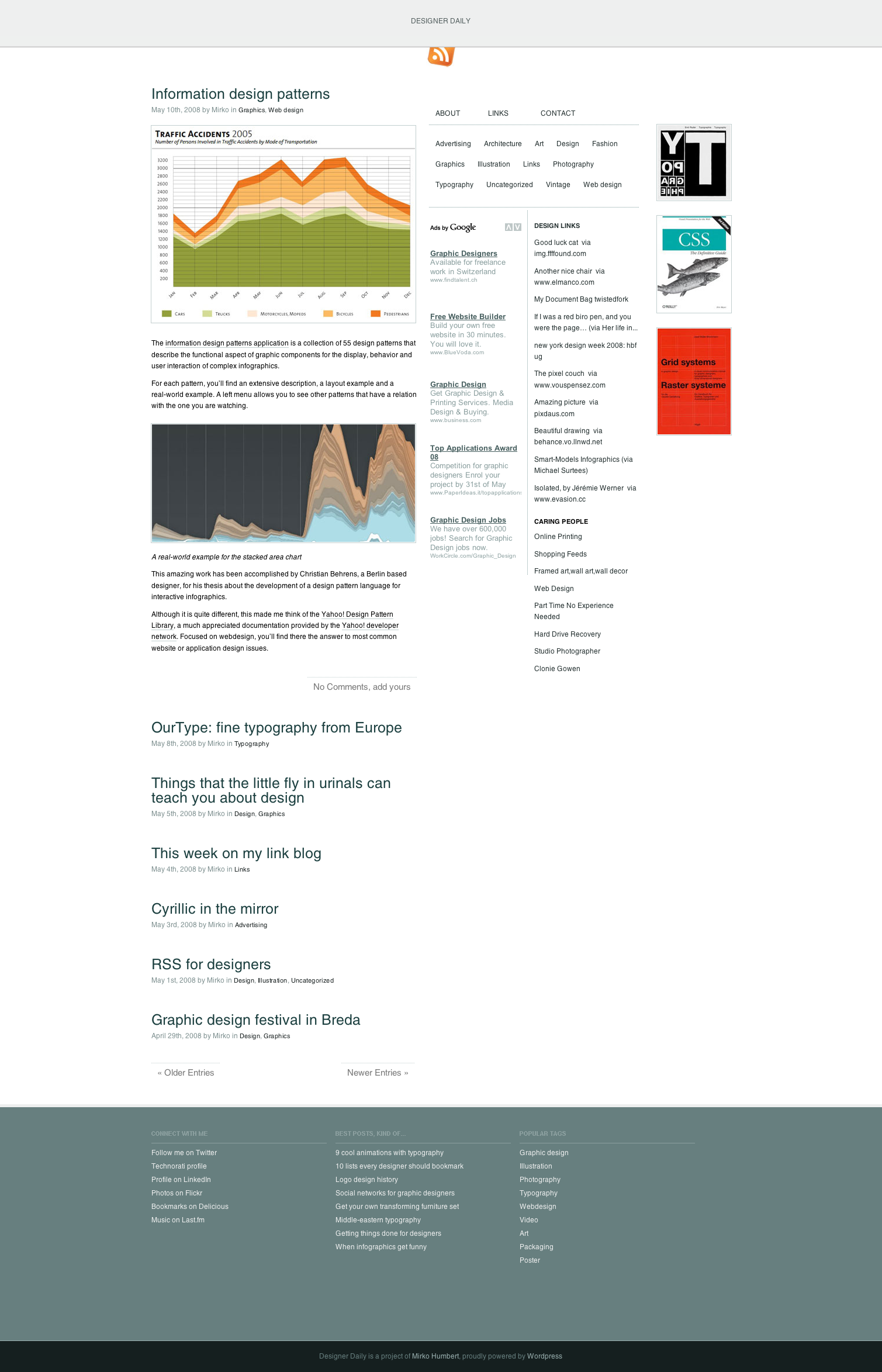 blog\'s screenshot