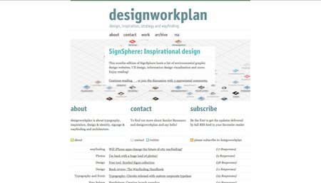 design work plan screenshot
