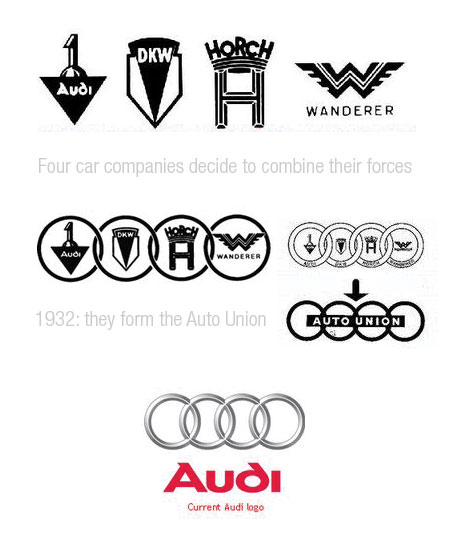 a look at some car companies logos design evolution