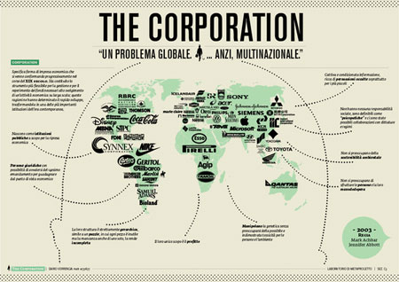 Documentaire : The Corporation The-corporation