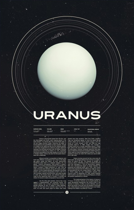 Planets posters by Ross Berens