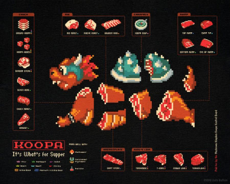 Koopa, It's What's For Supper