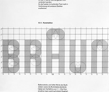 The evolution of the Braun logo