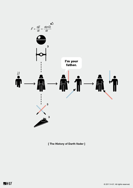 Pictogram History Artprints