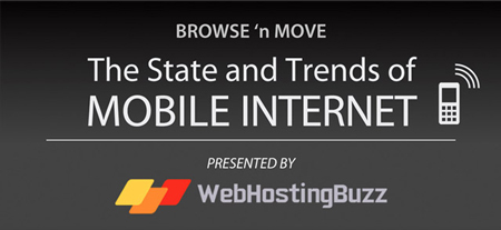 The state and trends of mobile internet infography