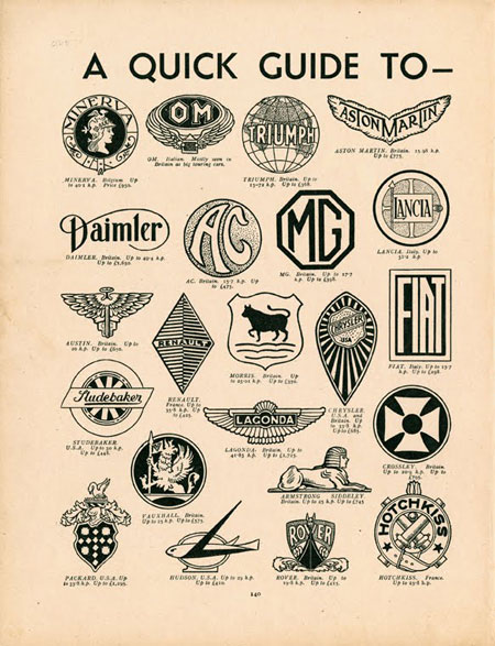 Vintage Guide to Motor-Car Badges