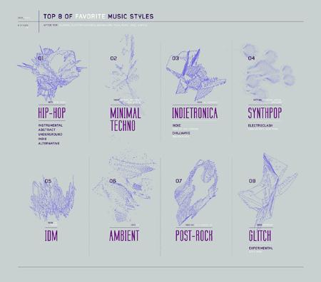 Music styles visualization