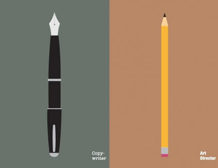 Copywriters vs Art Directors