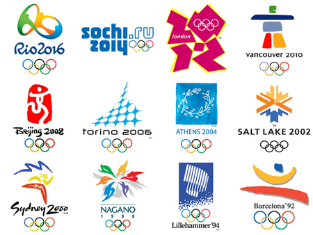The evolution of the Olympic logo
