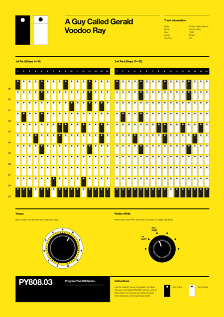 Program Your 808 poster series