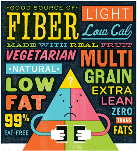 Food pyramid illustrations