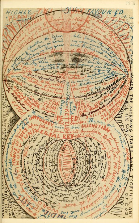 The diagrammatic writings of an asylum patient