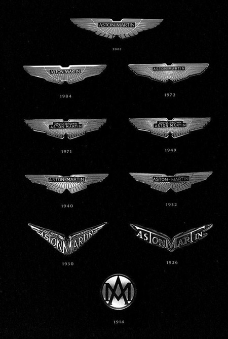 The evolution of the Aston Martins logo