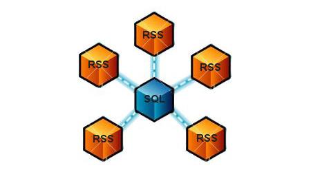 sql2rss-1