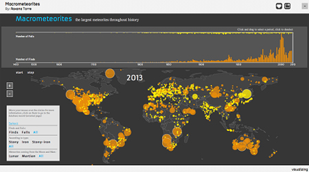 10 great examples of data visualization design