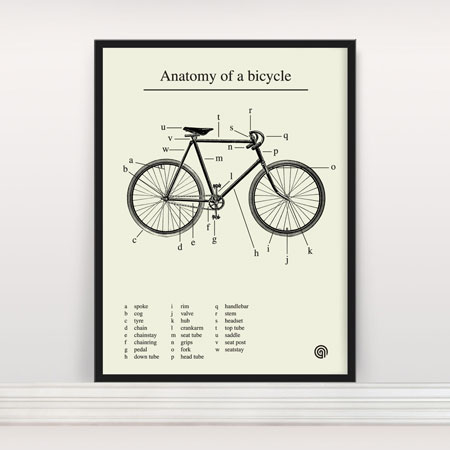 Print: The anatomy of a bicycle
