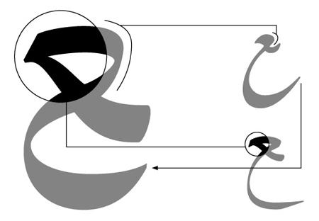 Harir: reducing noise in Arabic script