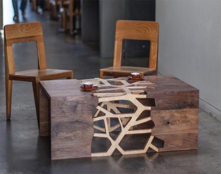 Branching table
