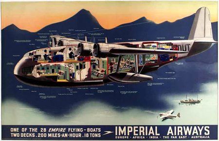 Vintage British aviation posters