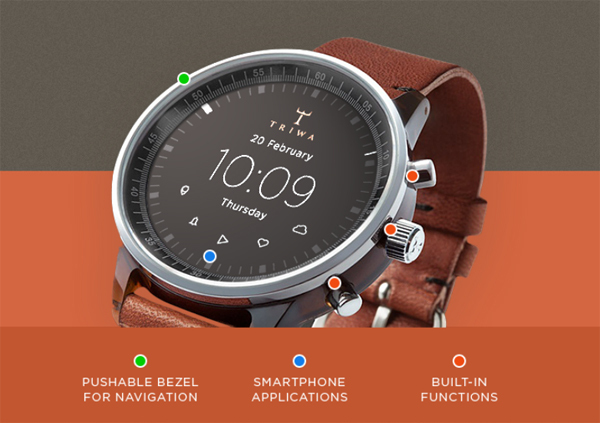 A great concept for a truly smart watch