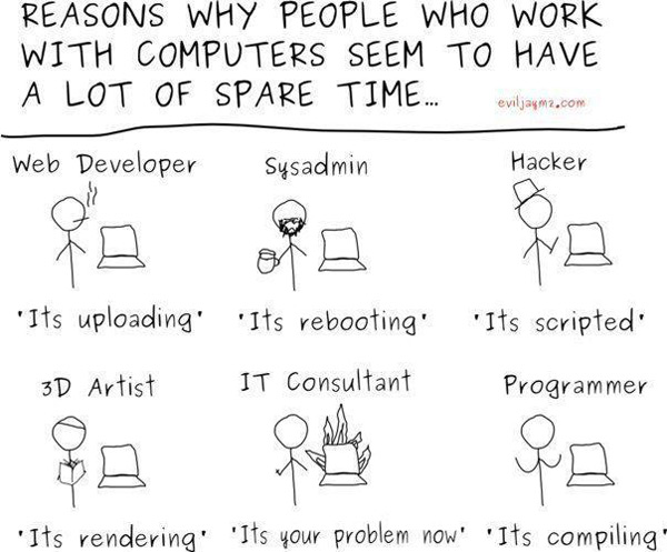 computer_spare_time