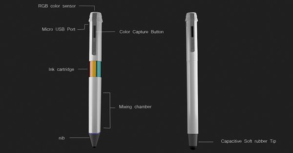 Scribble: an innovative pen with (almost) no limit