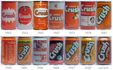 The Evolution Of The Soda Can Design