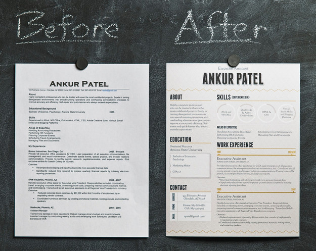 ankur patel - Beautiful Resumes