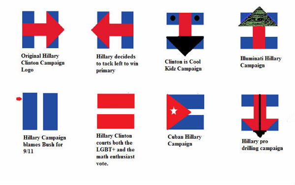 hillary-clinton-campaign-logo-meme