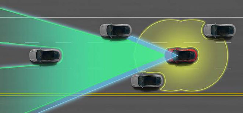 Tesla cars to get an autopilot feature soon