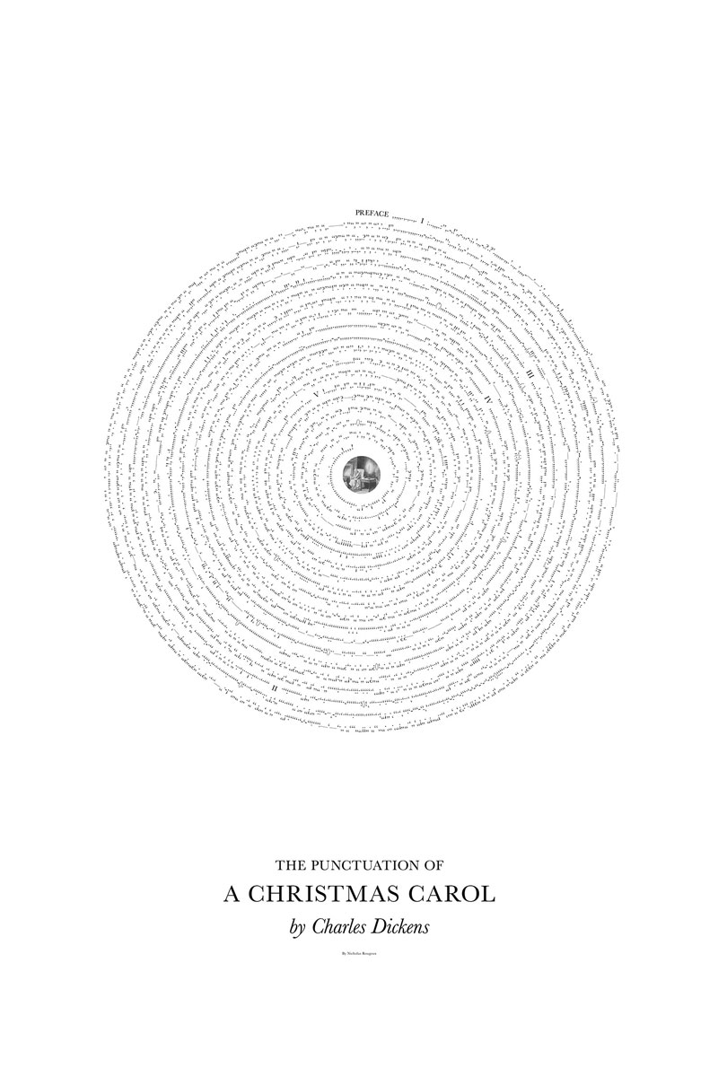 Posters made with the punctuation extracted from novels