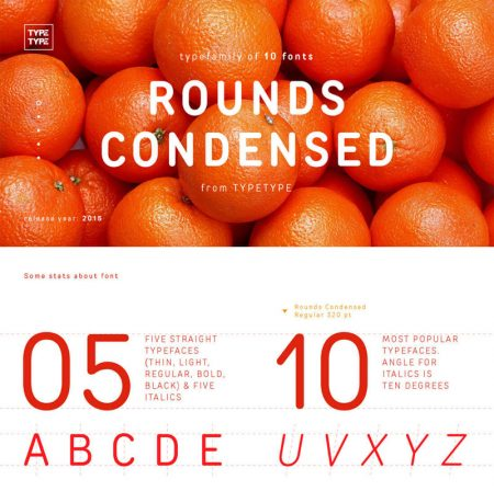 rounds_condensed_1100