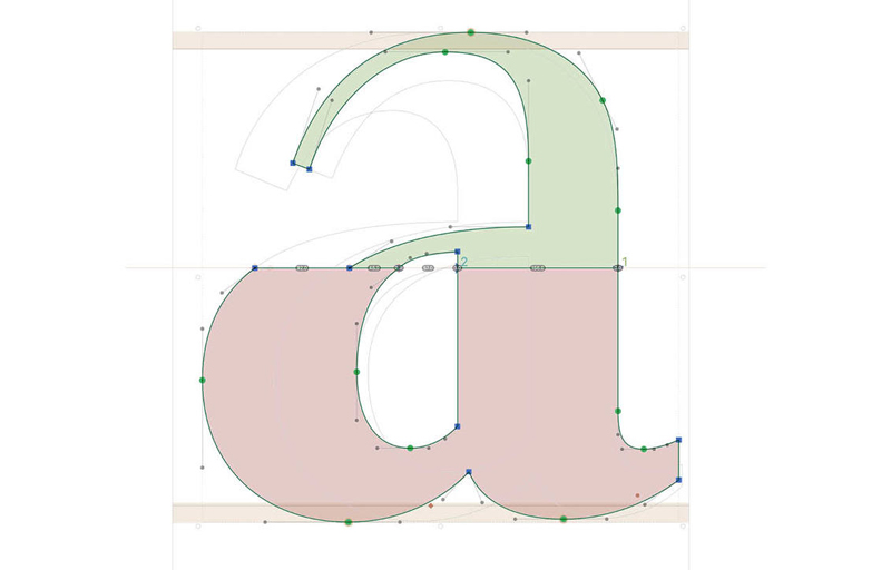 A typeface dedicated to the dual personality of the city of Trieste