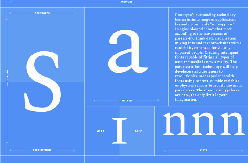 Spectral: the first parametric font by Prototypo