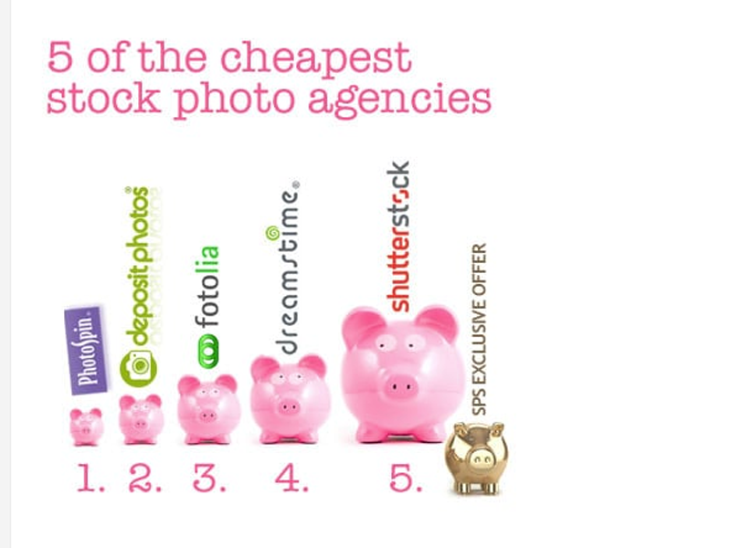 Why You Need Cheap Stock Photos for your Business