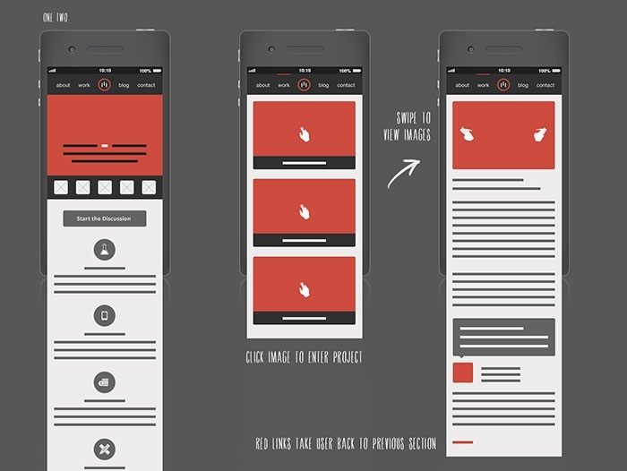 Ending thoughts on mobile first web design