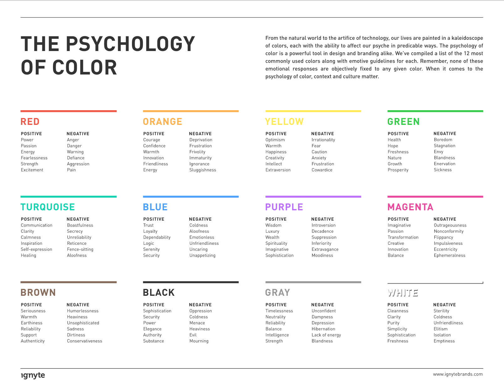 How to Choose The Perfect Colors For Your New Logo
